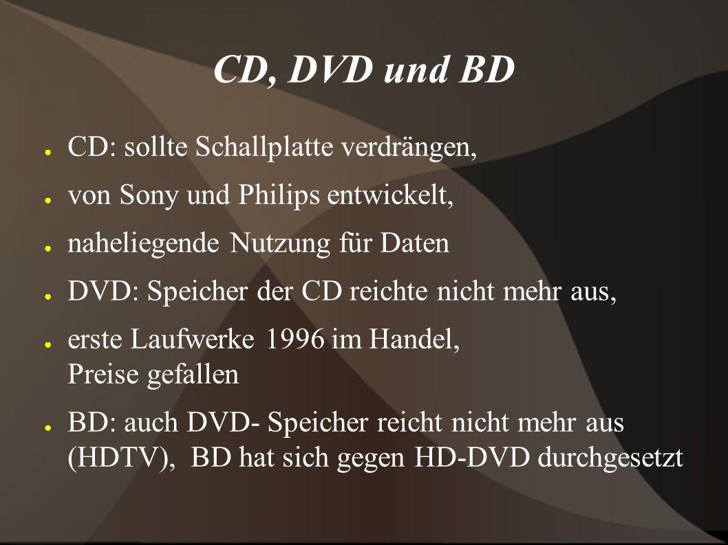 CD, DVD und BD ● CD: sollte Schallplatte verdrängen, ● von Sony und Philips entwickelt, ● naheliegende Nutzung für Daten ● DVD: Speicher der CD reichte nicht mehr aus, ● erste Laufwerke 1996 im Handel, Preise gefallen ● BD: auch DVD- Speicher reicht nicht mehr aus (HDTV), BD hat sich gegen HD-DVD durchgesetzt