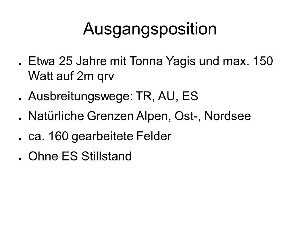 Ausgangsposition ● Etwa 25 Jahre mit Tonna Yagis und max.
