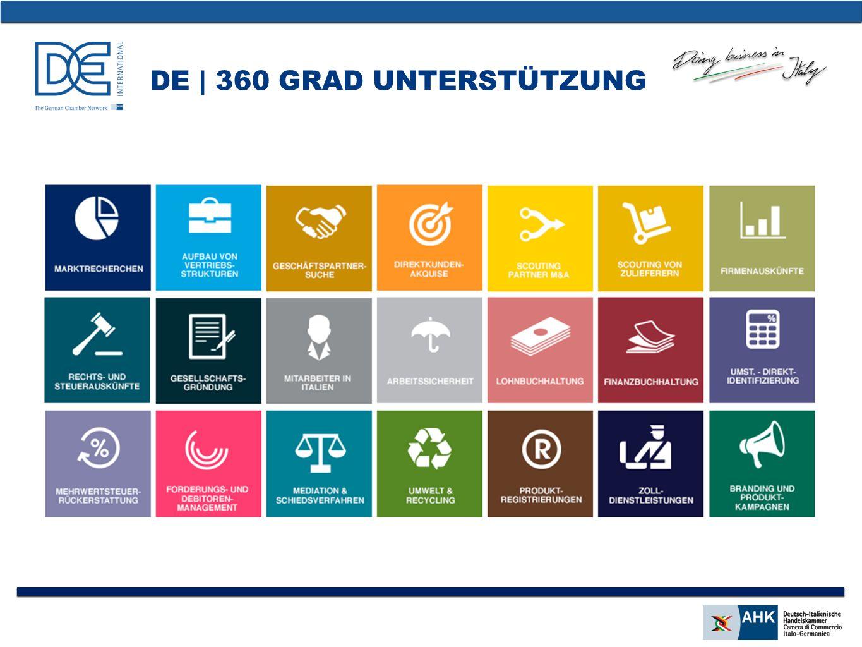 DE | 360 GRAD UNTERSTÜTZUNG