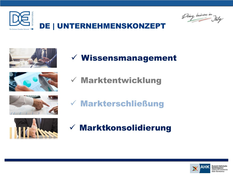 Wissensmanagement Markterschließung DE | UNTERNEHMENSKONZEPT Marktkonsolidierung Marktentwicklung