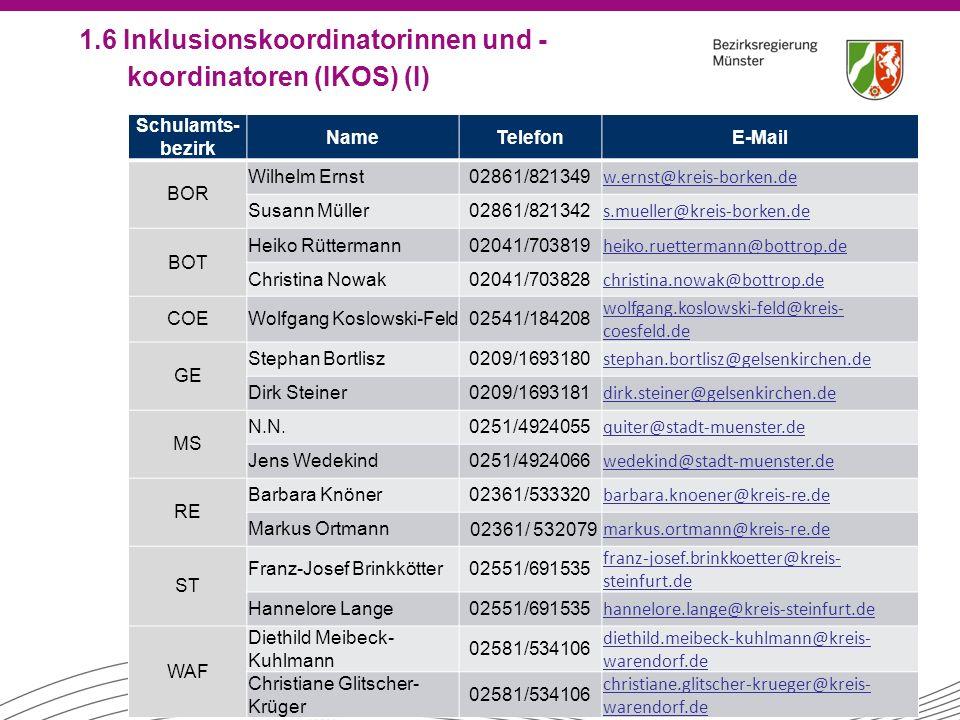 1.6 Inklusionskoordinatorinnen und - koordinatoren (IKOS) (I) 10 Schulamts- bezirk NameTelefonE-Mail BOR Wilhelm Ernst02861/821349 w.ernst@kreis-borke