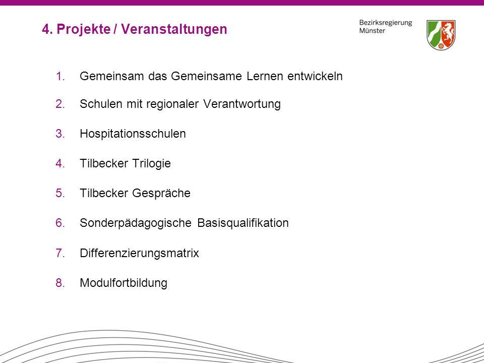 4. Projekte / Veranstaltungen 1.Gemeinsam das Gemeinsame Lernen entwickeln 2.Schulen mit regionaler Verantwortung 3.Hospitationsschulen 4.Tilbecker Tr