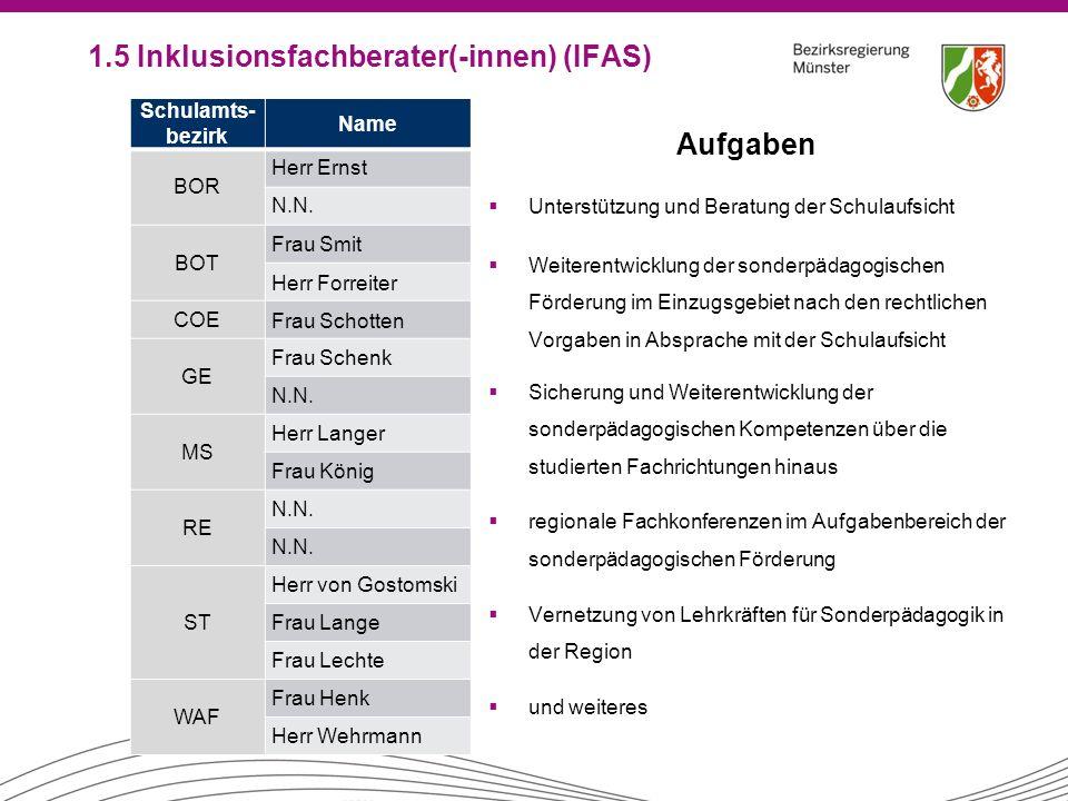 1.5 Inklusionsfachberater(-innen) (IFAS) Aufgaben  Unterstützung und Beratung der Schulaufsicht  Weiterentwicklung der sonderpädagogischen Förderung
