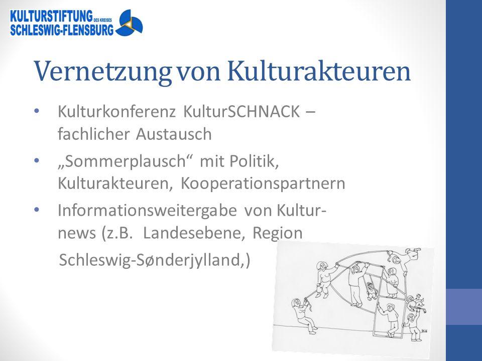 """Vernetzung von Kulturakteuren Kulturkonferenz KulturSCHNACK – fachlicher Austausch """"Sommerplausch mit Politik, Kulturakteuren, Kooperationspartnern Informationsweitergabe von Kultur- news (z.B."""