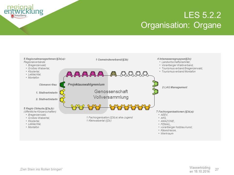 """27 LES 5.2.2 Organisation: Organe Wassertrüding en 18.10.2014 """"Den Stein ins Rollen bringen"""" Genossenschaft Vollversammlung 1 Gemeindeverband (§3b) Pr"""