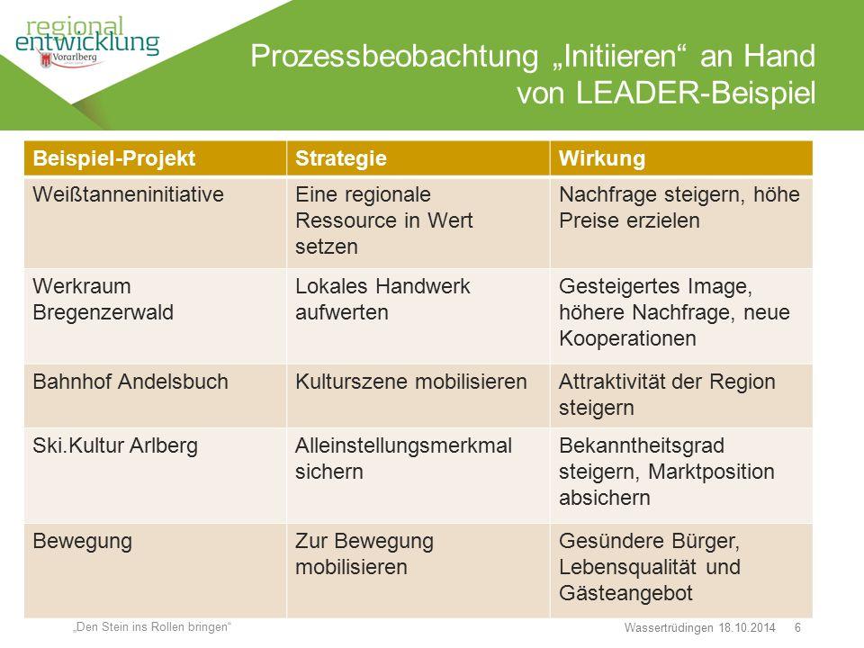 """6 Prozessbeobachtung """"Initiieren"""" an Hand von LEADER-Beispiel Wassertrüdingen 18.10.2014 """"Den Stein ins Rollen bringen"""" Beispiel-ProjektStrategieWirku"""