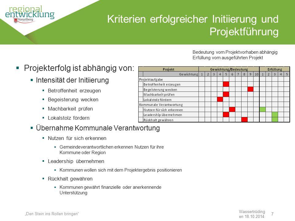 7  Projekterfolg ist abhängig von:  Intensität der Initiierung  Betroffenheit erzeugen  Begeisterung wecken  Machbarkeit prüfen  Lokalstolz förd