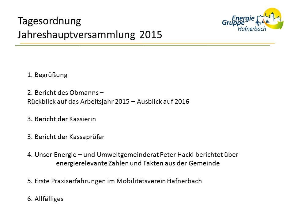 Tagesordnung Jahreshauptversammlung 2015 1. Begrüßung 2.