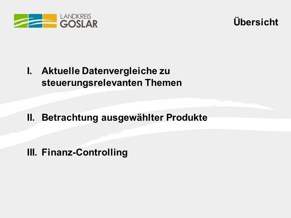 Übersicht I.Aktuelle Datenvergleiche zu steuerungsrelevanten Themen II.Betrachtung ausgewählter Produkte III.Finanz-Controlling