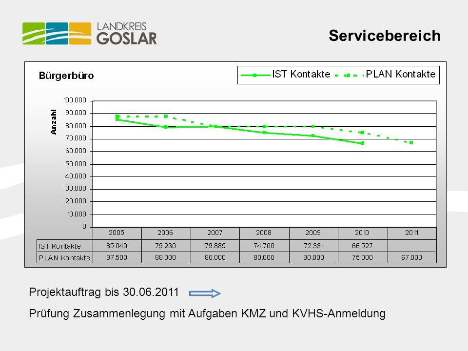 Servicebereich Projektauftrag bis 30.06.2011 Prüfung Zusammenlegung mit Aufgaben KMZ und KVHS-Anmeldung