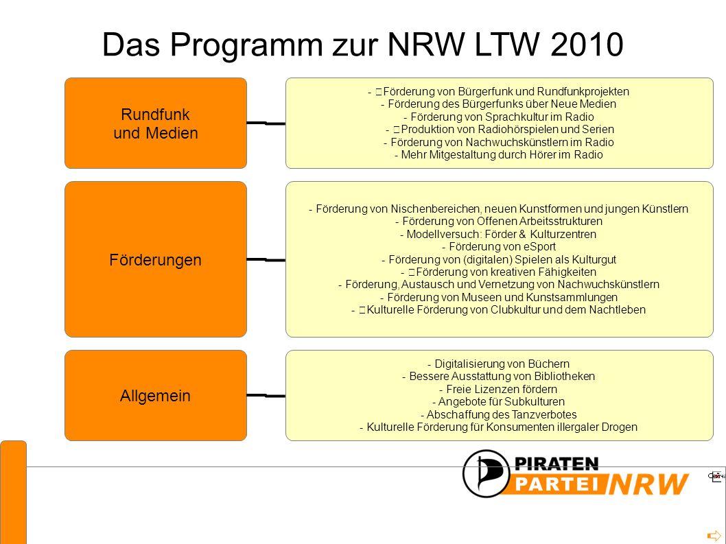Das Programm zur NRW LTW 2010 Kultur Rundfunk und Medien Förderungen Allgemein - Förderung von Bürgerfunk und Rundfunkprojekten - Förderung des Bürger