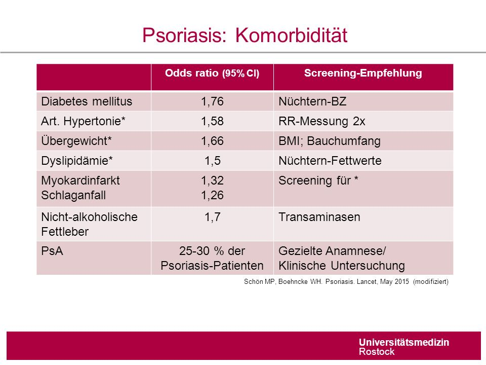 Universitätsmedizin Rostock Radiologische Veränderungen: Mutilierende PsA