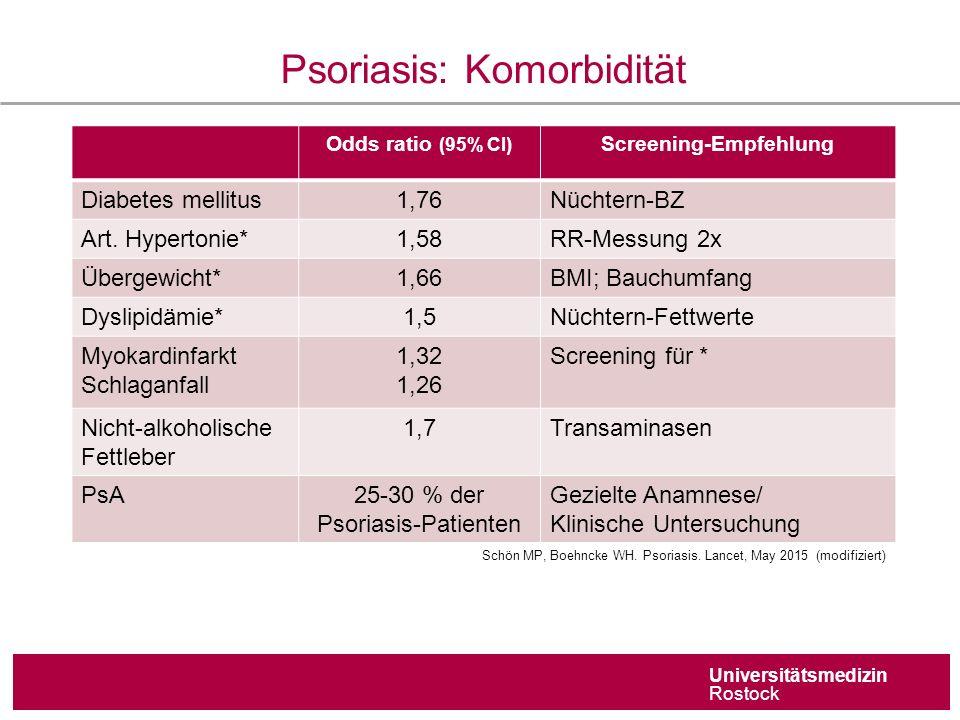 Universitätsmedizin Rostock Psoriasis: Komorbidität Odds ratio (95% CI) Screening-Empfehlung Diabetes mellitus1,76Nüchtern-BZ Art.
