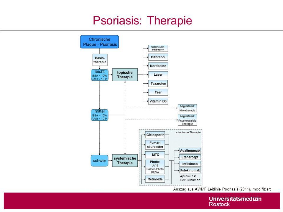 Universitätsmedizin Rostock Psoriasis: Therapie Auszug aus AWMF Leitlinie Psoriasis (2011), modifiziert Apremilast Sekukinumab