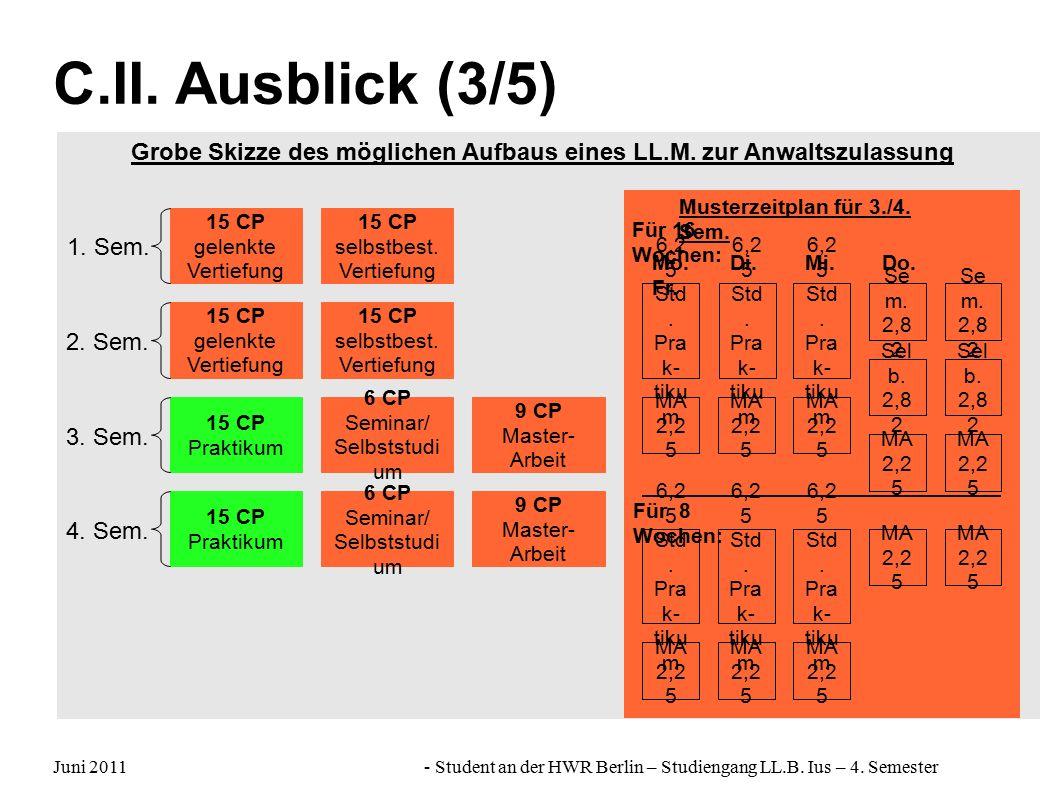 Juni 2011- Student an der HWR Berlin – Studiengang LL.B.