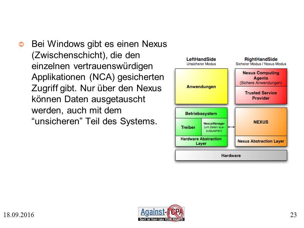 23 18.09.2016 ➲ Bei Windows gibt es einen Nexus (Zwischenschicht), die den einzelnen vertrauenswürdigen Applikationen (NCA) gesicherten Zugriff gibt.