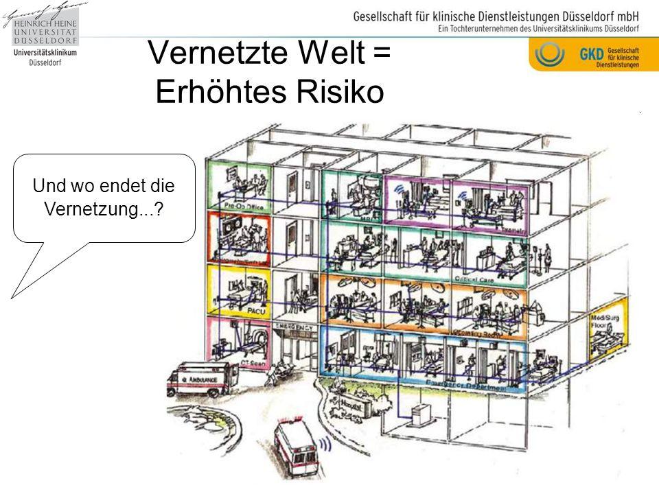 Vernetzte Welt = Erhöhtes Risiko Und wo endet die Vernetzung...?
