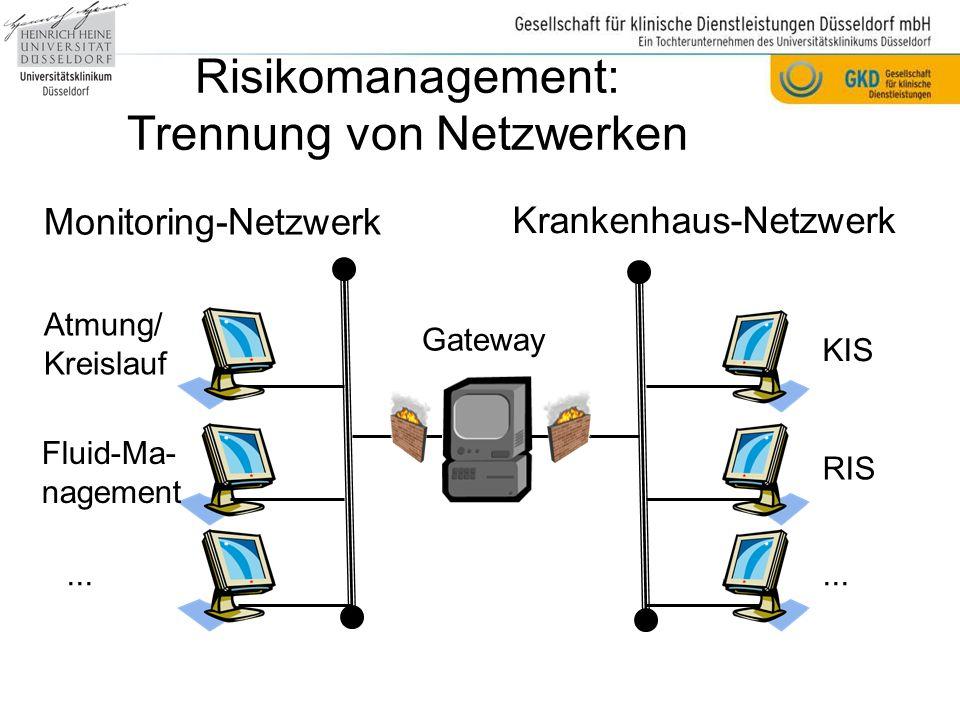 Risikomanagement: Trennung von Netzwerken KIS RIS...