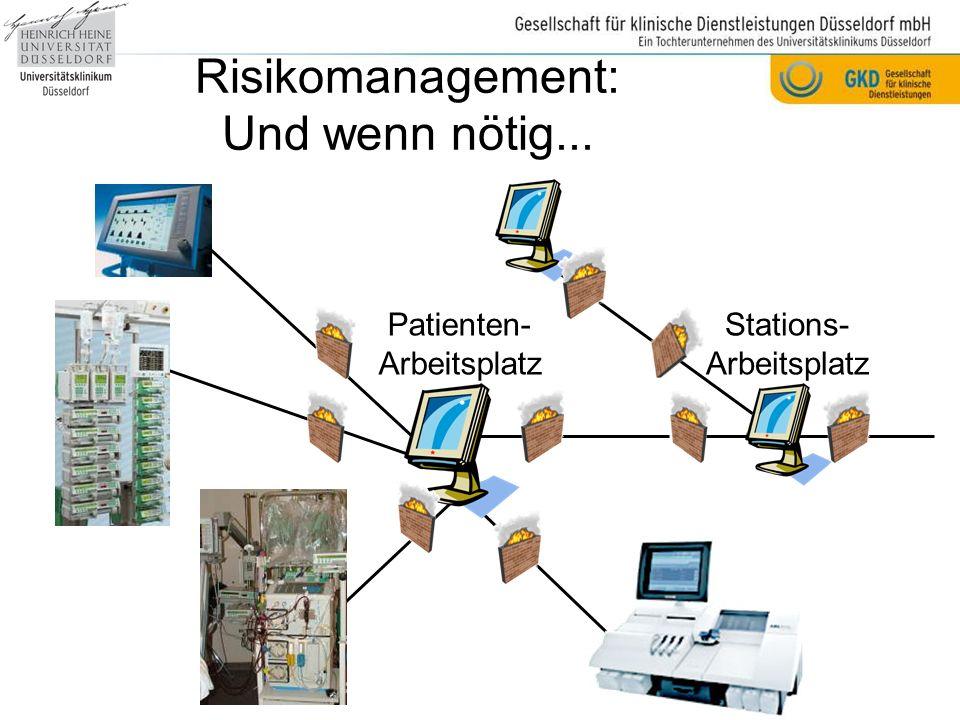 Risikomanagement: Und wenn nötig... Patienten- Arbeitsplatz Stations- Arbeitsplatz
