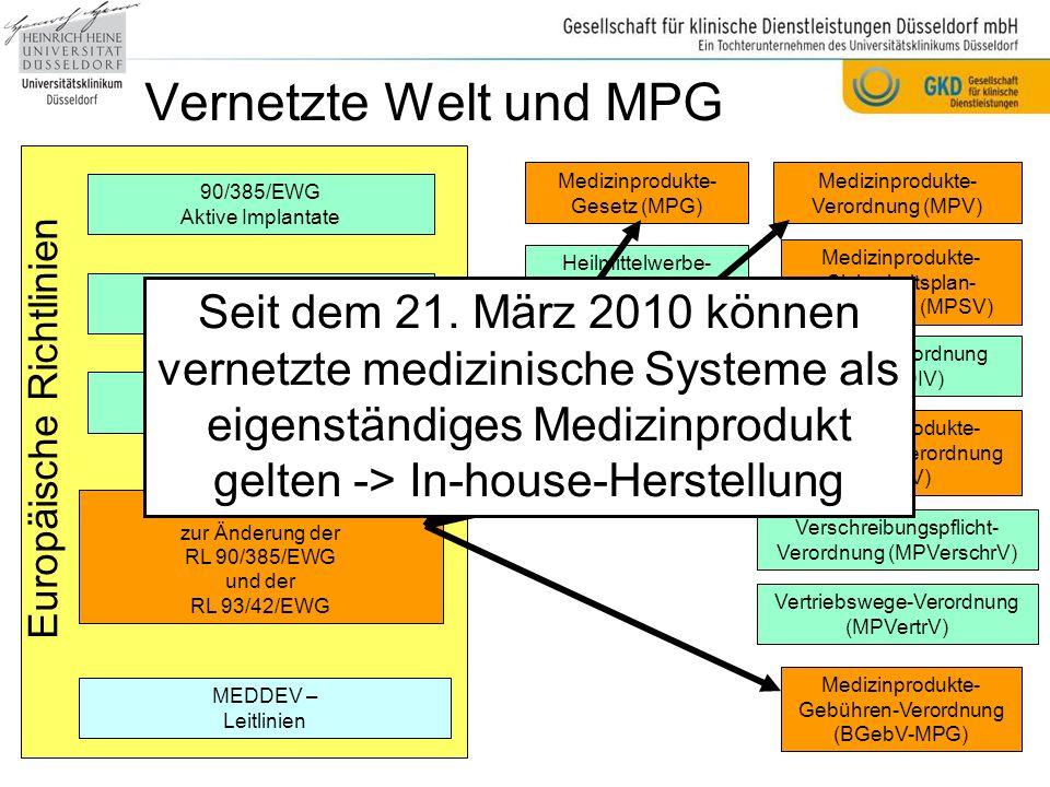 Eine vernetzte Welt birgt leider auch Risken Remko van der Togt; Erik Jan van Lieshout; Reinout Hensbroek; et al.(2008) Electromagnetic Interference From Radio Frequency Identification Inducing Potentially Hazardous Incidents in Critical Care Medical Equipment.
