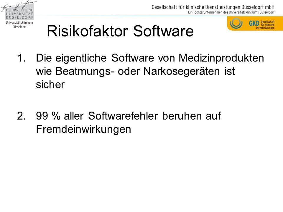 Risikofaktor Software 1.Die eigentliche Software von Medizinprodukten wie Beatmungs- oder Narkosegeräten ist sicher 2.99 % aller Softwarefehler beruhen auf Fremdeinwirkungen