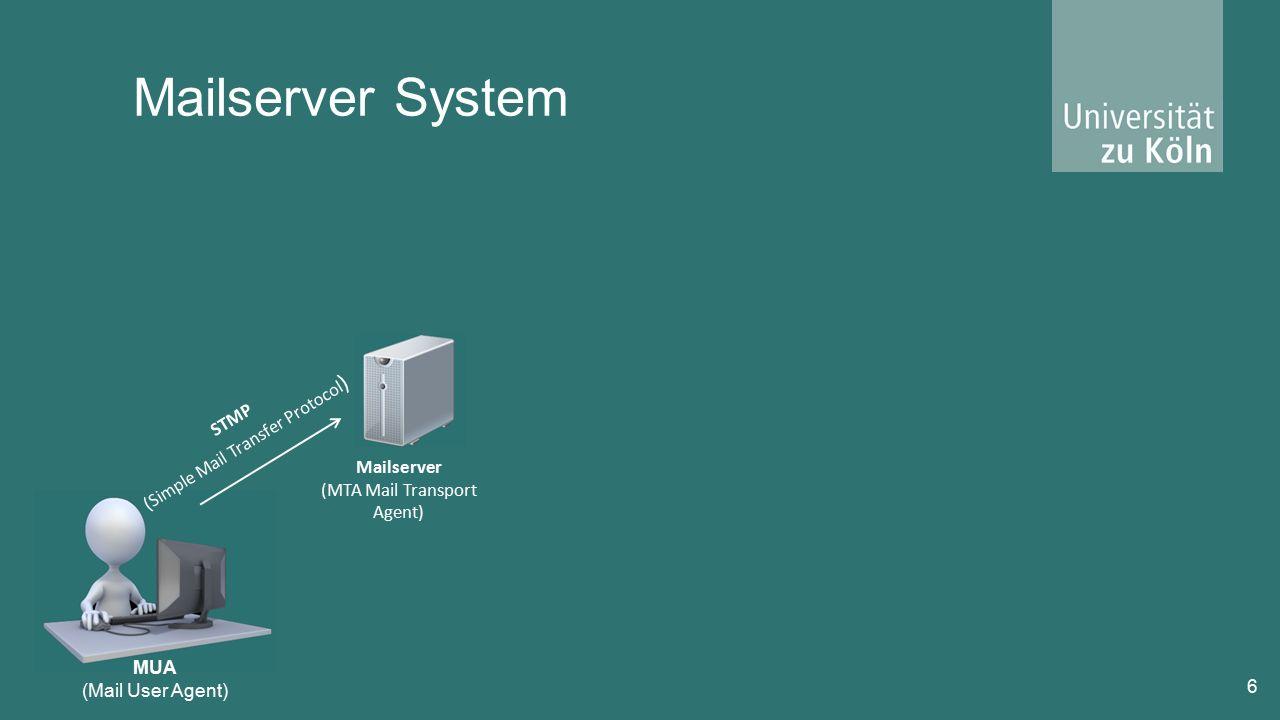 Mailserver System 17 Mailserver (MTA Mail Transport Agent) Bsp.: mail.web.de STMP (Simple Mail Transfer Protocol ) DNS Domain Name System Router Absender Bsp.: x@web.de Mailserver (MTA Mail Transport Agent) Bsp.: mail.gmx.de Virus Scan Spam Erkennung IMAP POP3 Empfänger Bsp.: x@gmx.de