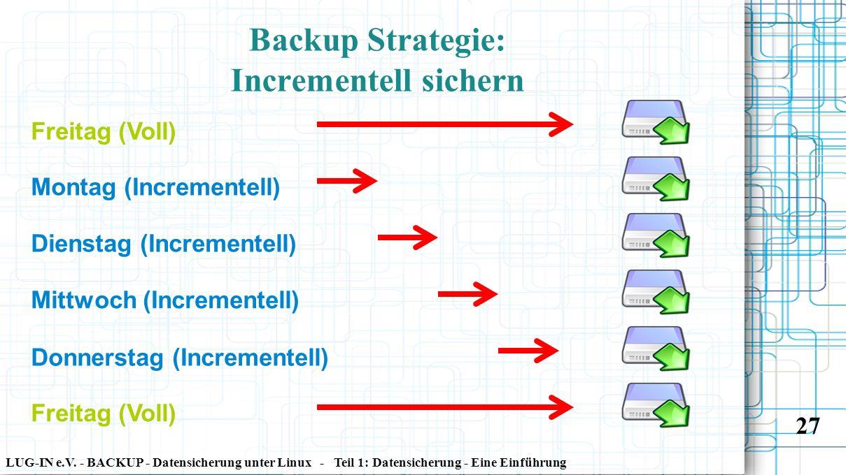 LUG-IN e.V. - BACKUP - Datensicherung unter Linux - Teil 1: Datensicherung - Eine Einführung 27 Backup Strategie: Incrementell sichern Montag (Increme