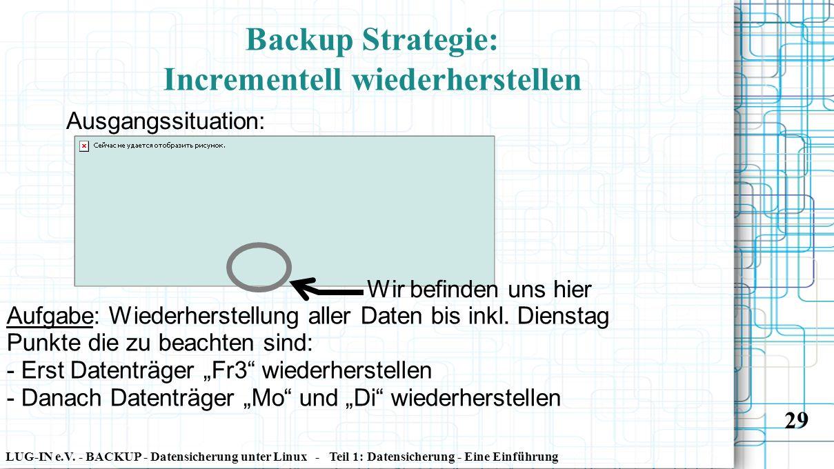 LUG-IN e.V. - BACKUP - Datensicherung unter Linux - Teil 1: Datensicherung - Eine Einführung 29 Backup Strategie: Incrementell wiederherstellen Ausgan