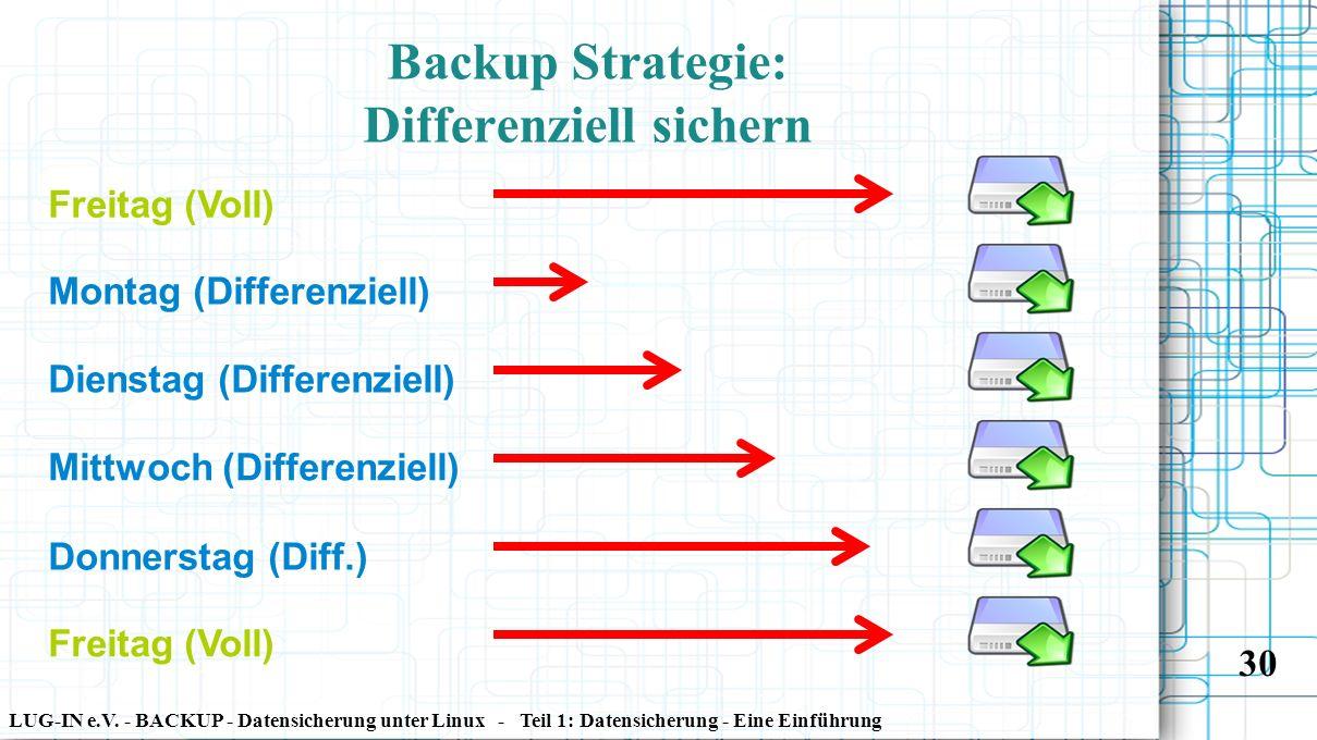 LUG-IN e.V. - BACKUP - Datensicherung unter Linux - Teil 1: Datensicherung - Eine Einführung 30 Backup Strategie: Differenziell sichern Montag (Differ