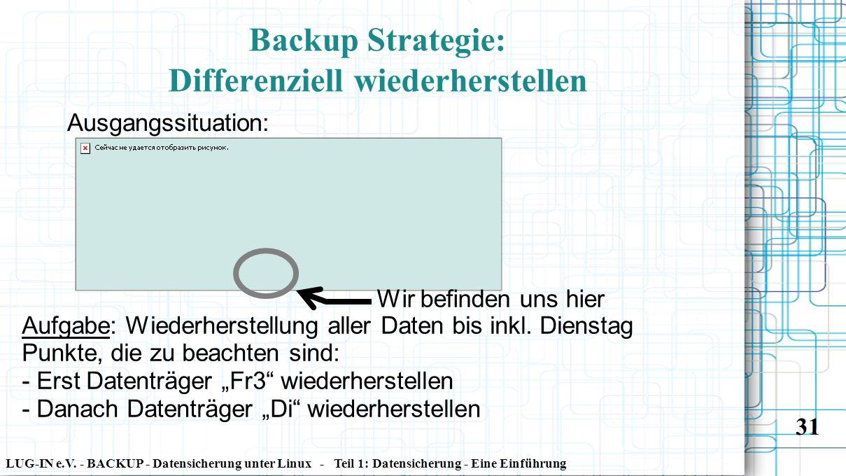 LUG-IN e.V. - BACKUP - Datensicherung unter Linux - Teil 1: Datensicherung - Eine Einführung 31 Backup Strategie: Differenziell wiederherstellen Ausga