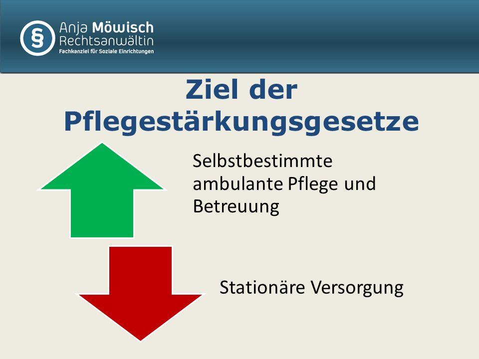 Ziel der Pflegestärkungsgesetze Selbstbestimmte ambulante Pflege und Betreuung Stationäre Versorgung