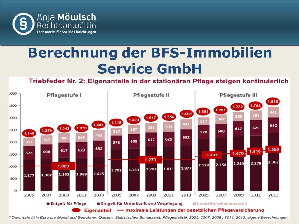 Berechnung der BFS-Immobilien Service GmbH