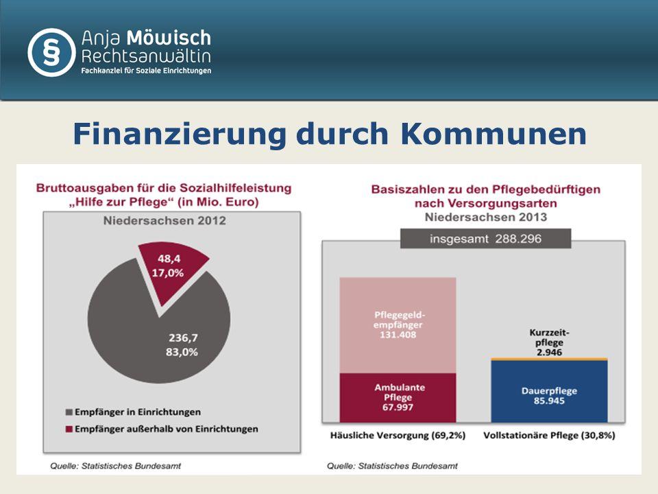 Finanzierung durch Kommunen