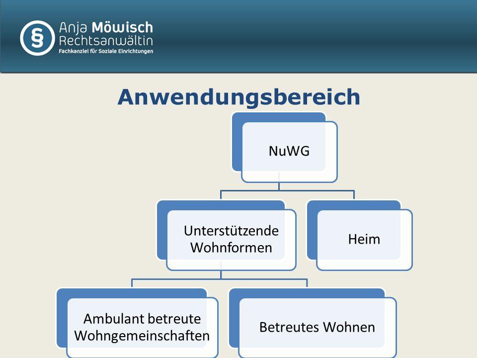 Anwendungsbereich NuWG Unterstützende Wohnformen Ambulant betreute Wohngemeinschaften Betreutes WohnenHeim