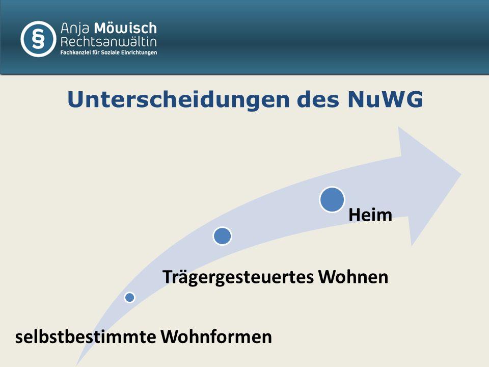 Unterscheidungen des NuWG selbstbestimmte Wohnformen Trägergesteuertes Wohnen Heim