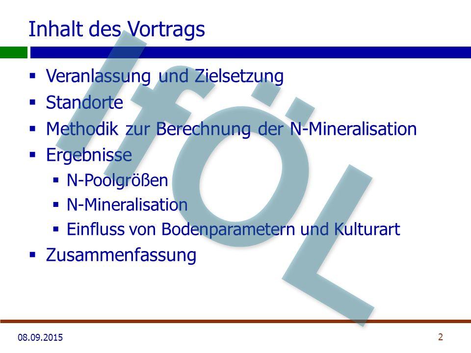 08.09.2015 Ergebnisse: N-Mineralisation im Jahresverlauf 13 Fläche K 2013: WW nach ZR AZ: 79 Ba: Uls N t : 0,103 % C/N: 8,24 IfÖL
