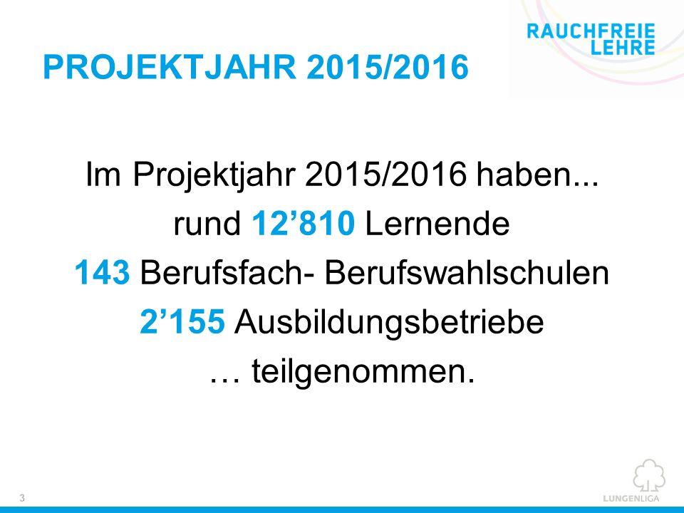 Im Projektjahr 2015/2016 haben... rund 12'810 Lernende 143 Berufsfach- Berufswahlschulen 2'155 Ausbildungsbetriebe … teilgenommen. PROJEKTJAHR 2015/20