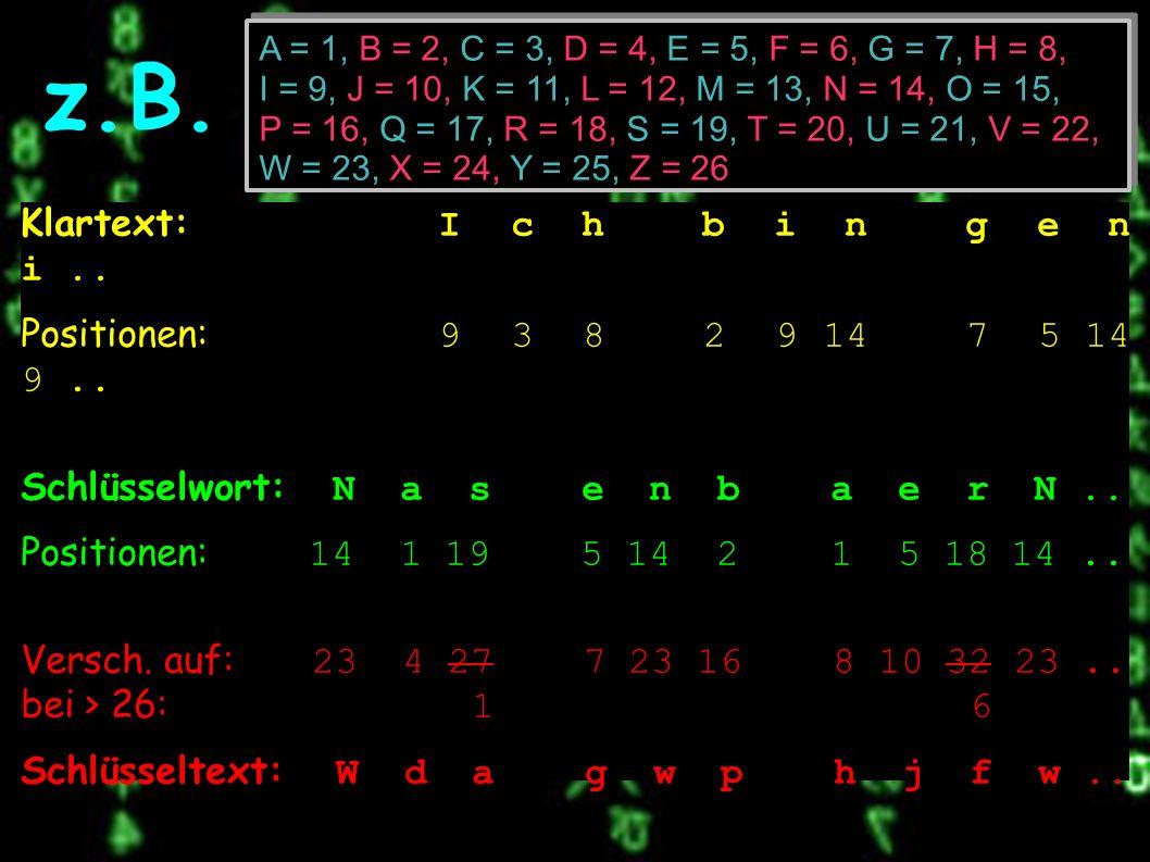 z.B. Klartext: I c h b i n g e n i.. Positionen: 9 3 8 2 9 14 7 5 14 9..