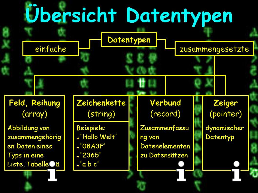 Übersicht Datentypen Datentypen einfachezusammengesetzte Feld, Reihung (array) Abbildung von zusammengehörig en Daten eines Typs in eine Liste, Tabelle o.ä.