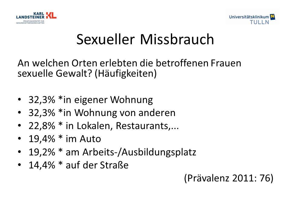 Sexueller Missbrauch An welchen Orten erlebten die betroffenen Frauen sexuelle Gewalt? (Häufigkeiten) 32,3% *in eigener Wohnung 32,3% *in Wohnung von