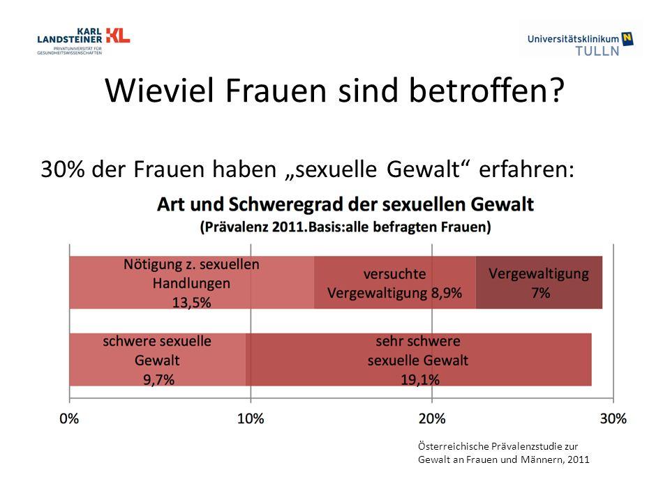 """Wieviel Frauen sind betroffen? 30% der Frauen haben """"sexuelle Gewalt"""" erfahren: Österreichische Prävalenzstudie zur Gewalt an Frauen und Männern, 2011"""