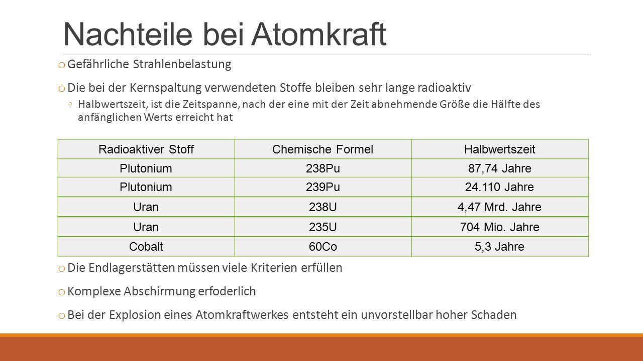 Nachteile bei Atomkraft o Gefährliche Strahlenbelastung o Die bei der Kernspaltung verwendeten Stoffe bleiben sehr lange radioaktiv ◦Halbwertszeit, ist die Zeitspanne, nach der eine mit der Zeit abnehmende Größe die Hälfte des anfänglichen Werts erreicht hat o Die Endlagerstätten müssen viele Kriterien erfüllen o Komplexe Abschirmung erfoderlich o Bei der Explosion eines Atomkraftwerkes entsteht ein unvorstellbar hoher Schaden Plutonium238Pu87,74 Jahre Plutonium239Pu24.110 Jahre Uran238U4,47 Mrd.