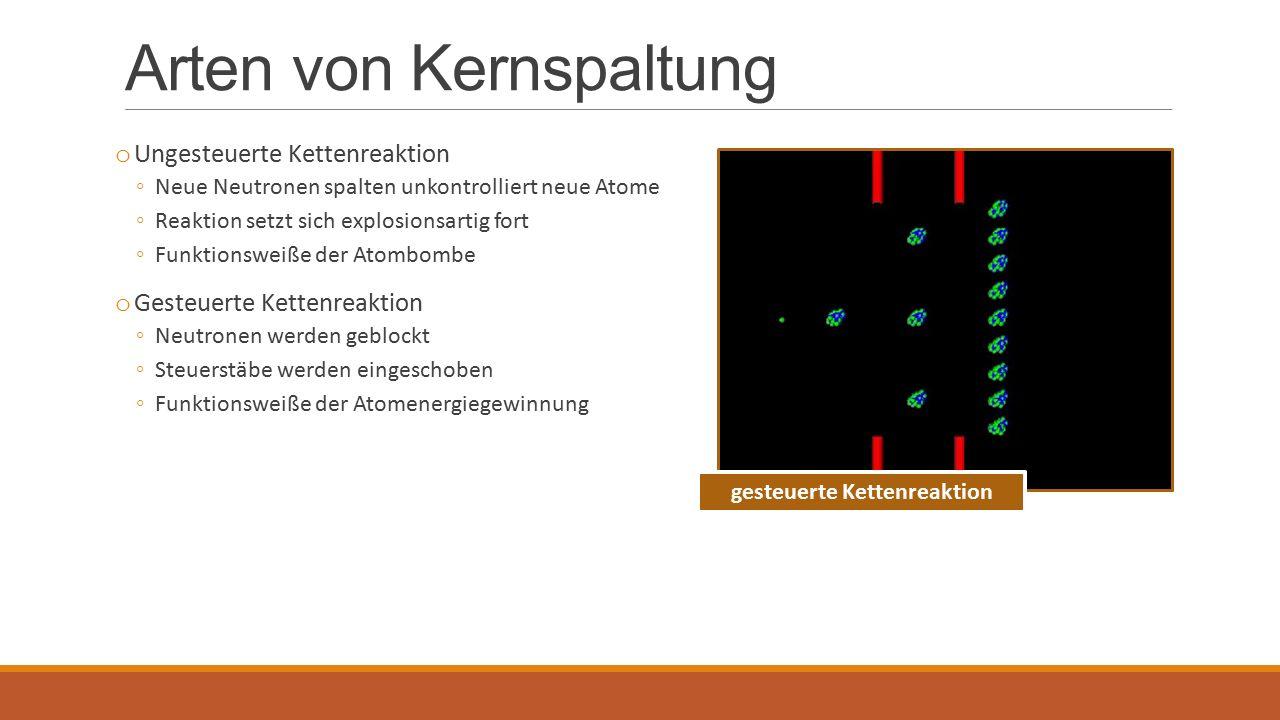 Arten von Kernspaltung o Ungesteuerte Kettenreaktion ◦Neue Neutronen spalten unkontrolliert neue Atome ◦Reaktion setzt sich explosionsartig fort ◦Funktionsweiße der Atombombe o Gesteuerte Kettenreaktion ◦Neutronen werden geblockt ◦Steuerstäbe werden eingeschoben ◦Funktionsweiße der Atomenergiegewinnung ungesteuerte Kettenreaktiongesteuerte Kettenreaktion