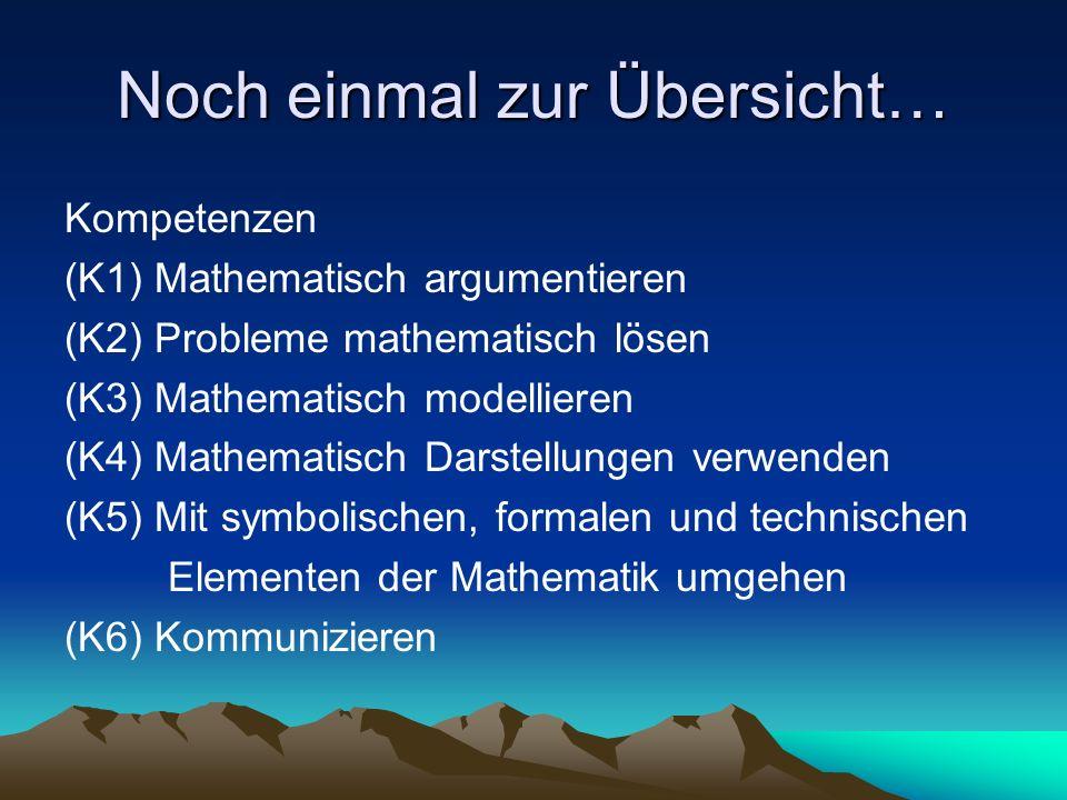 Noch einmal zur Übersicht… Kompetenzen (K1) Mathematisch argumentieren (K2) Probleme mathematisch lösen (K3) Mathematisch modellieren (K4) Mathematisch Darstellungen verwenden (K5) Mit symbolischen, formalen und technischen Elementen der Mathematik umgehen (K6) Kommunizieren