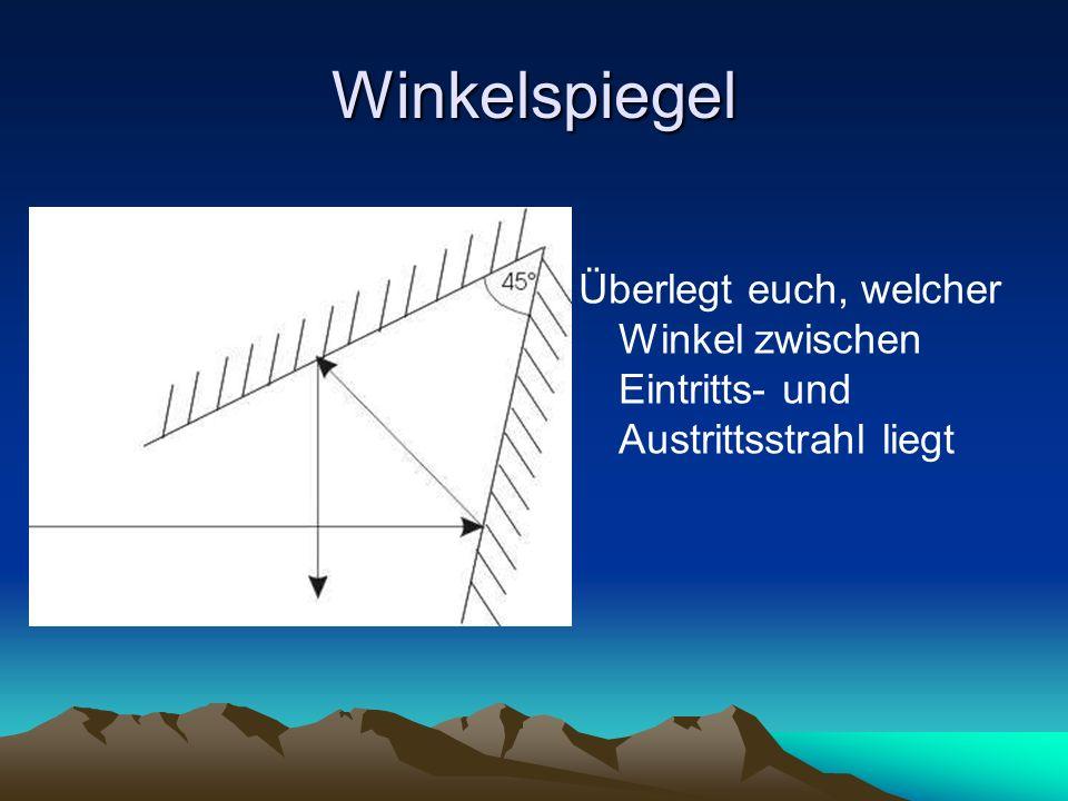 Winkelspiegel Überlegt euch, welcher Winkel zwischen Eintritts- und Austrittsstrahl liegt