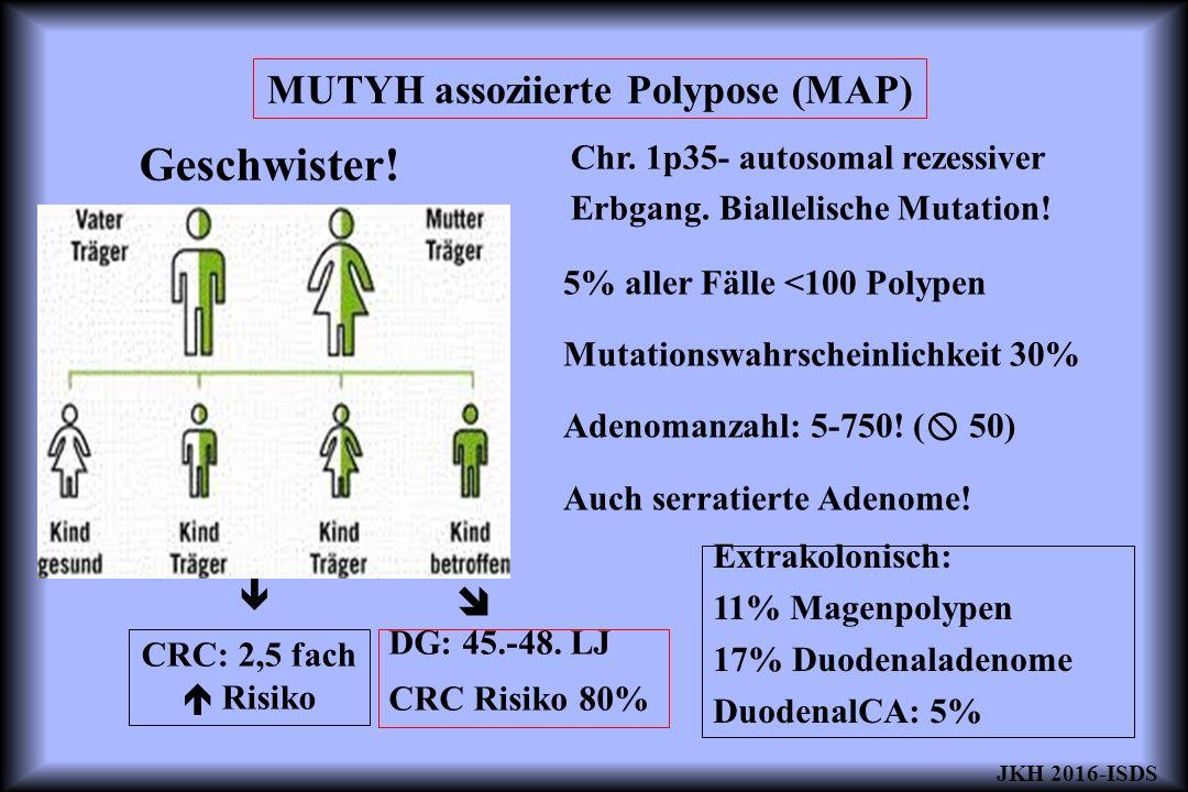 MUTYH assoziierte Polypose (MAP) Chr. 1p35- autosomal rezessiver Erbgang. Biallelische Mutation! Geschwister! CRC: 2,5 fach  Risiko 5% aller Fälle <1