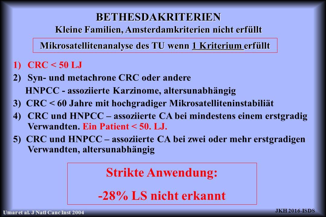 BETHESDAKRITERIEN Kleine Familien, Amsterdamkriterien nicht erfüllt Mikrosatellitenanalyse des TU wenn 1 Kriterium erfüllt 1)CRC < 50 LJ 2)Syn- und metachrone CRC oder andere HNPCC - assoziierte Karzinome, altersunabhängig 3) CRC < 60 Jahre mit hochgradiger Mikrosatelliteninstabiliät 4) CRC und HNPCC – assoziierte CA bei mindestens einem erstgradig Verwandten.