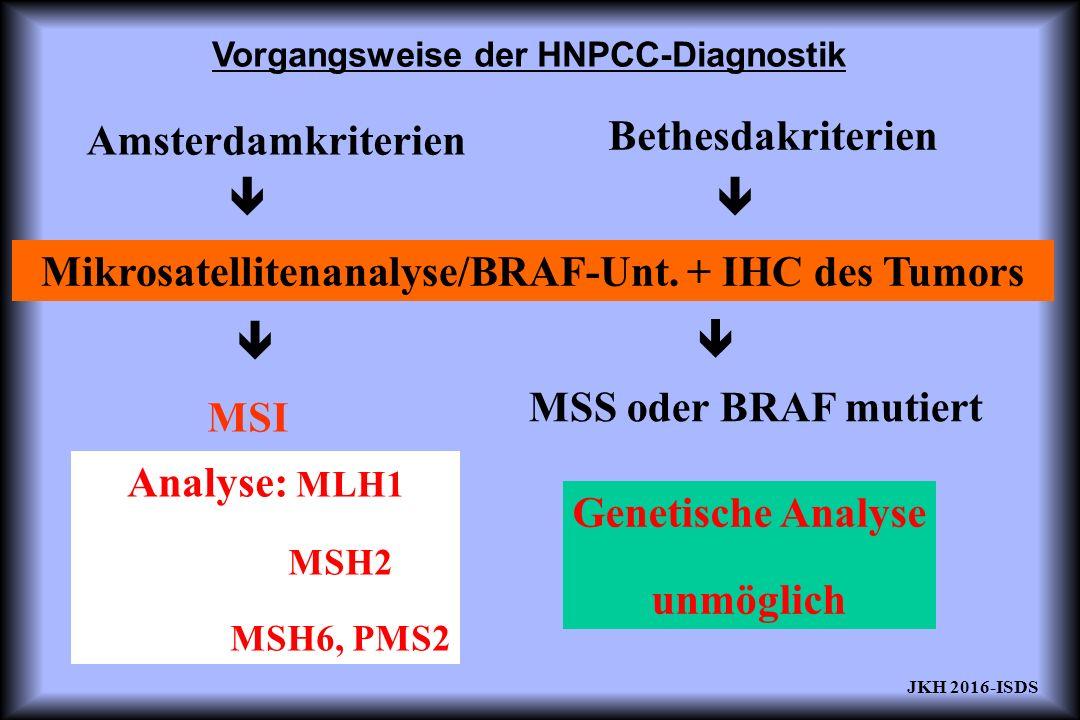 Vorgangsweise der HNPCC-Diagnostik Amsterdamkriterien Bethesdakriterien Mikrosatellitenanalyse/BRAF-Unt. + IHC des Tumors    MSI MSS oder BRAF mut
