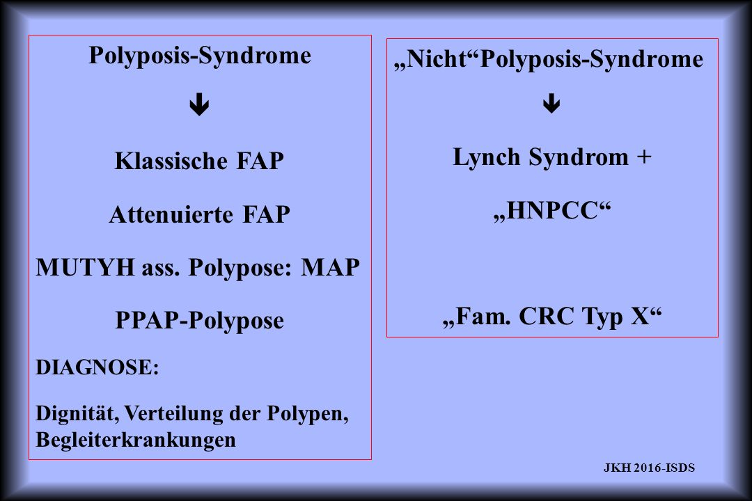 PPAP- Polyposis Polymerase Proofreading assoziierte Polypose Gendefekt an POLE und POLDI Genen, autosmoal dom.