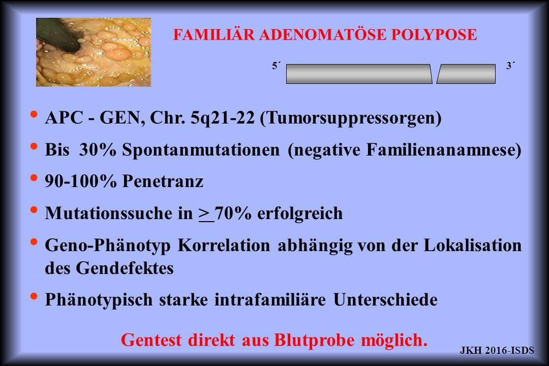 Algotithmus CRC Screening Asymptomatisch Alter < 50 a FA neg.